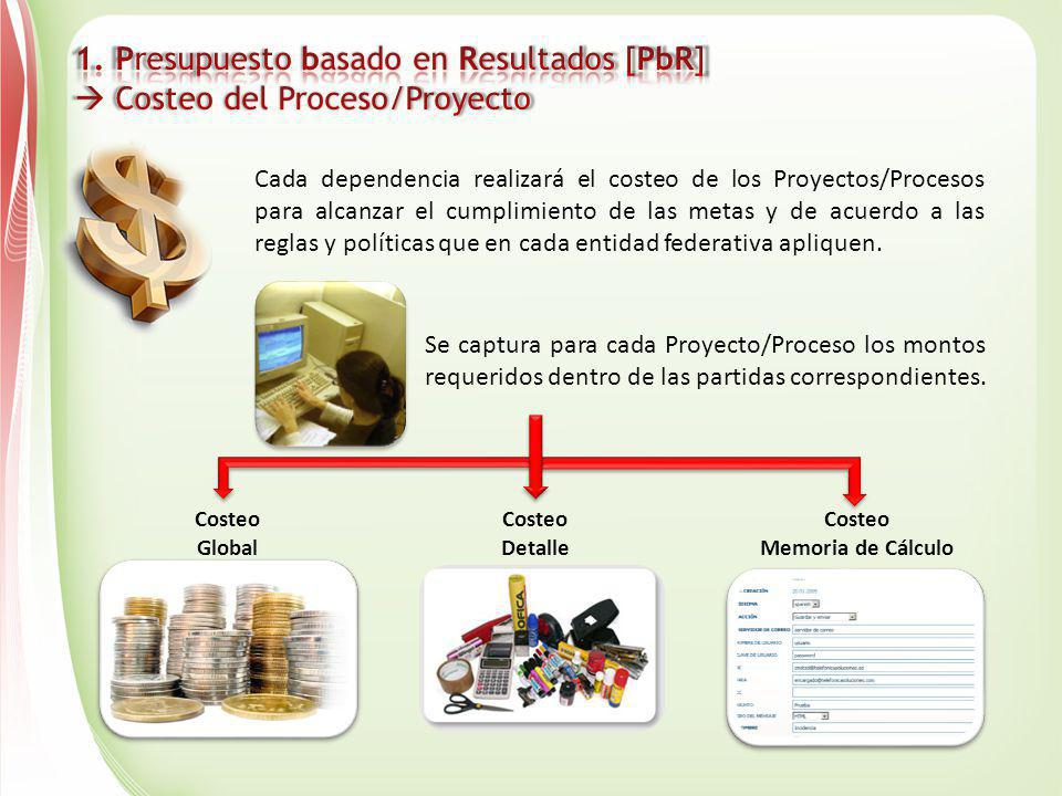 1. Presupuesto basado en Resultados [PbR]